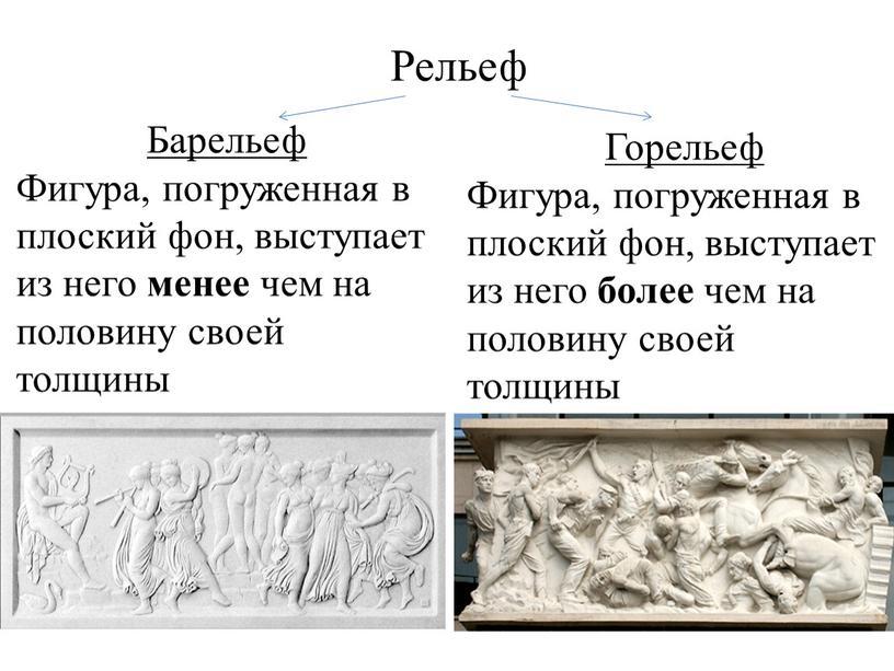 Рельеф Барельеф Фигура, погруженная в плоский фон, выступает из него менее чем на половину своей толщины