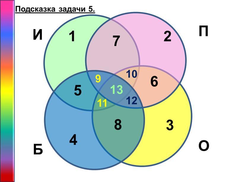 И Б П О 1 2 3 4 8 5 6 7 9 10 11 12 13