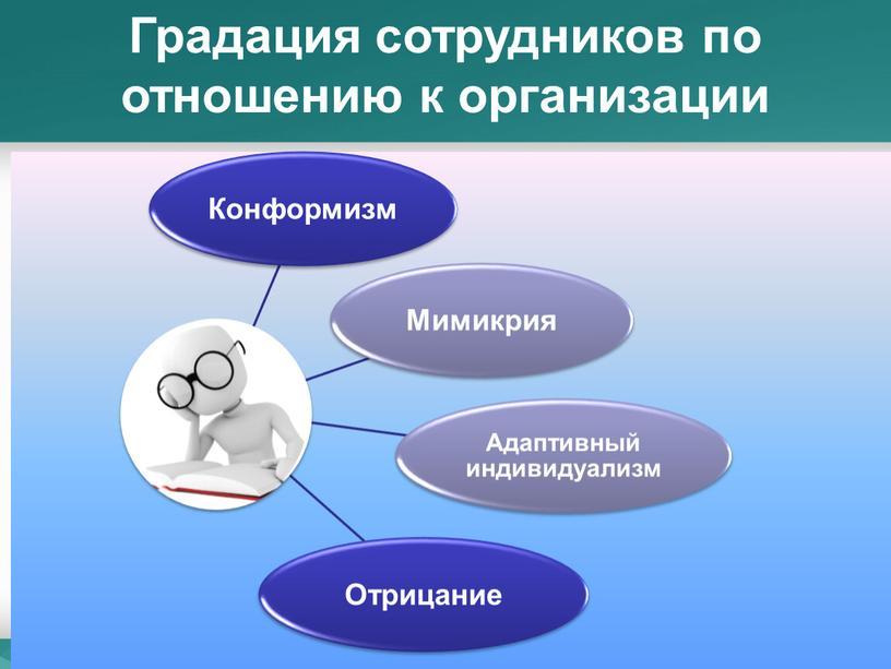 Градация сотрудников по отношению к организации