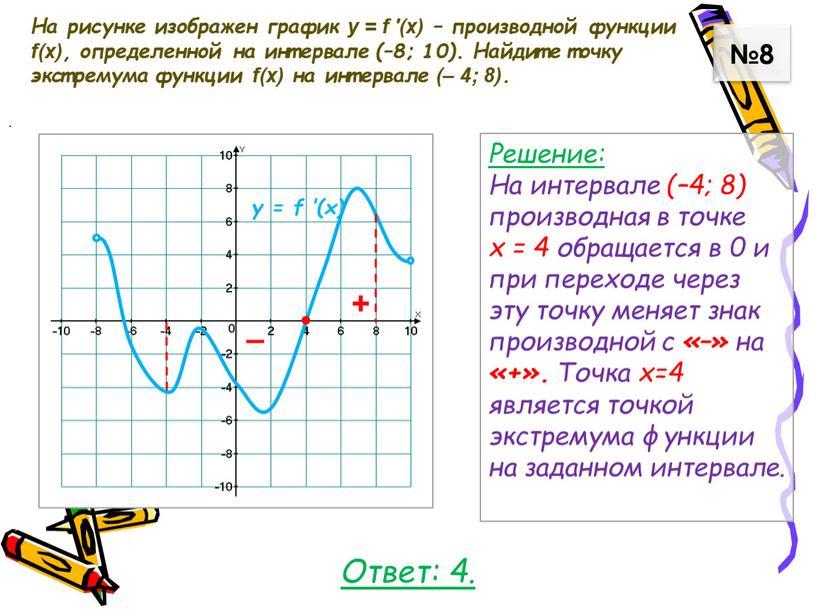 Решение: На интервале (–4; 8) производная в точке х = 4 обращается в 0 и при переходе через эту точку меняет знак производной с «–»…