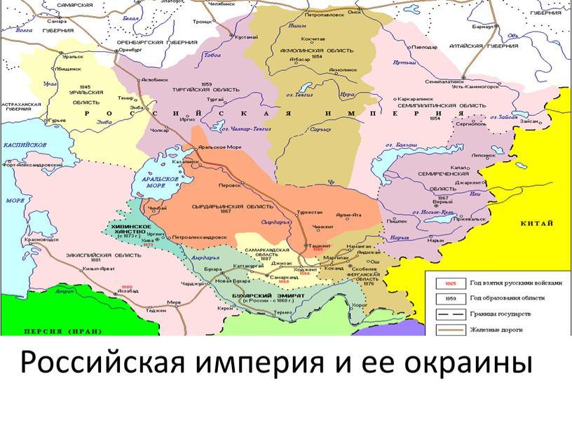Российская империя и ее окраины