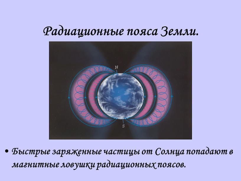 Радиационные пояса Земли. Быстрые заряженные частицы от
