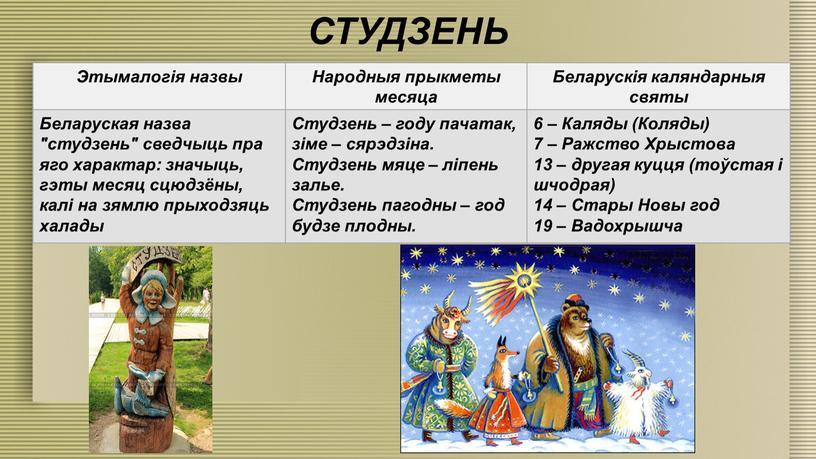 СТУДЗЕНЬ Этымалогія назвы Народныя прыкметы месяца