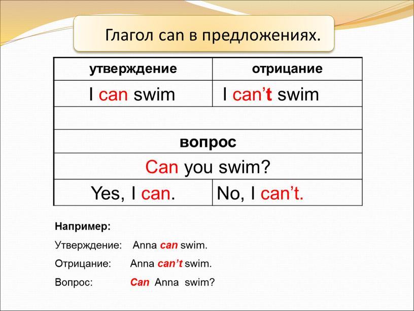 Глагол can в предложениях. утверждение отрицание
