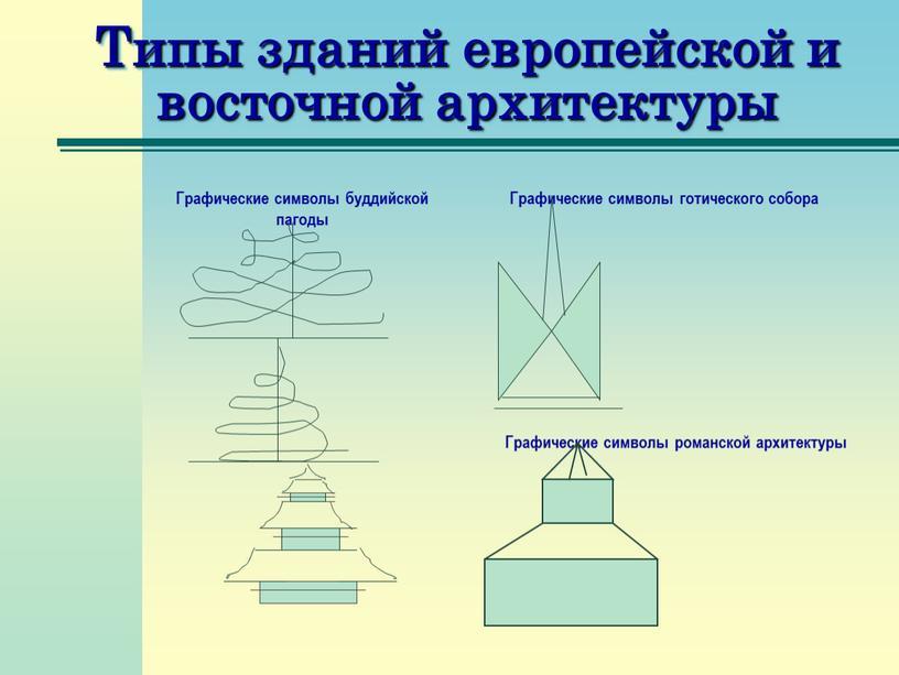 Типы зданий европейской и восточной архитектуры