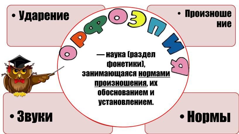 — наука (раздел фонетики), занимающаяся нормами произношения, их обоснованием и установлением.