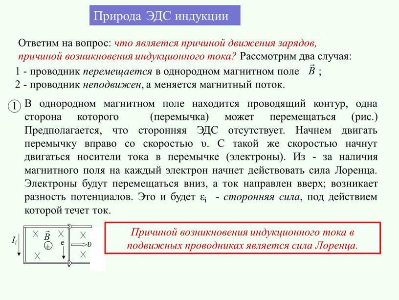 Природа ЭДС индукции Ответим на вопрос: что является причиной движения зарядов, причиной возникновения индукционного тока?