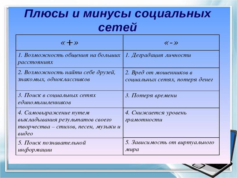 """Презентация на тему """"Социальные сети в жизни человека"""""""