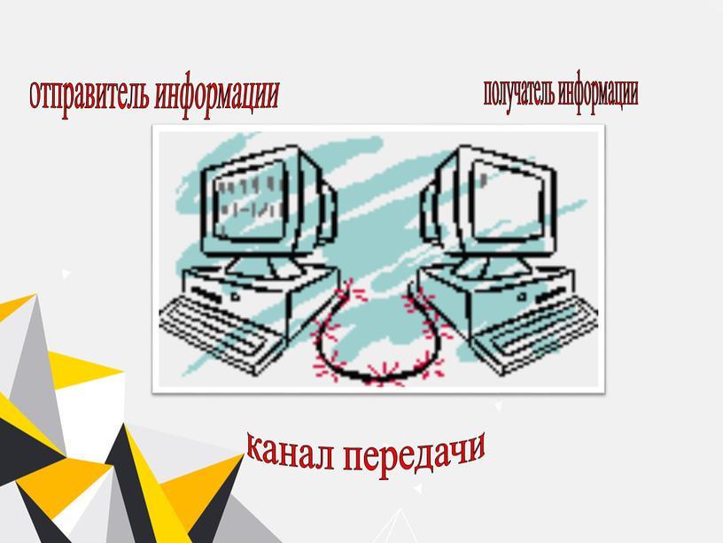 отправитель информации получатель информации канал передачи