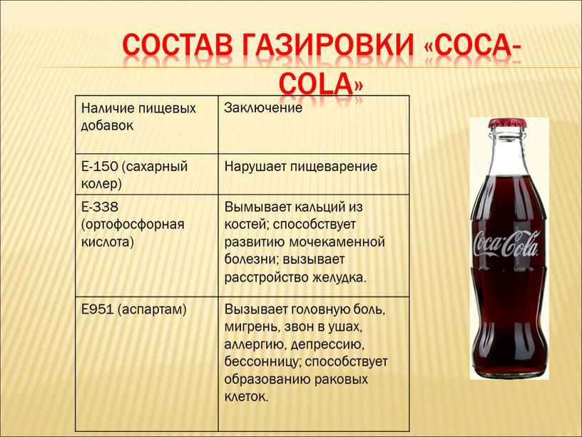 Состав газировки «Coca-Cola» Наличие пищевых добавок