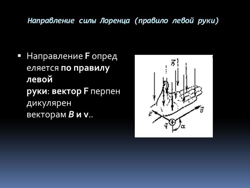 Направление силы Лоренца (правило левой руки)