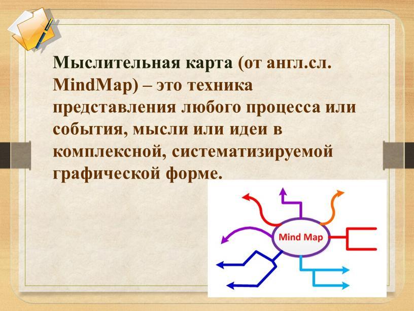 Мыслительная карта (от англ.сл