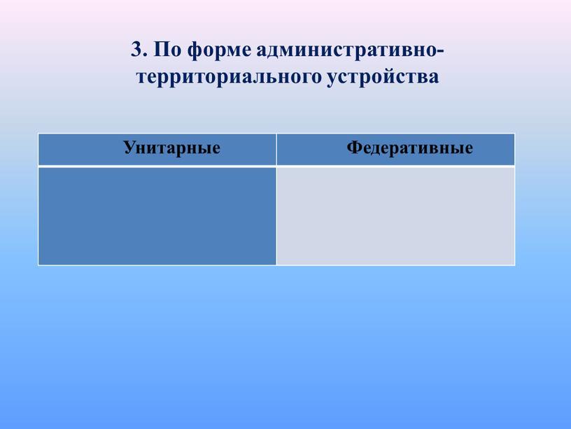 По форме административно-территориального устройства