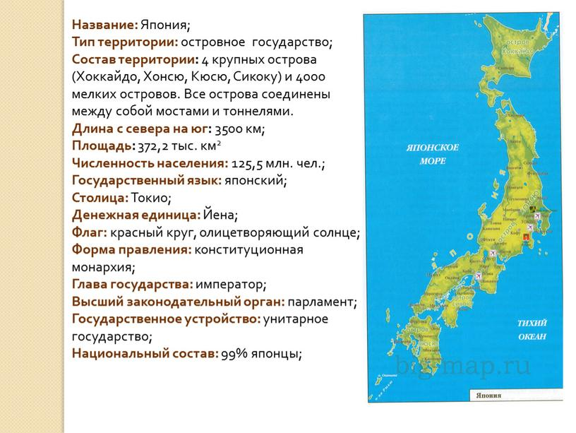 Название: Япония; Тип территории: островное государство;