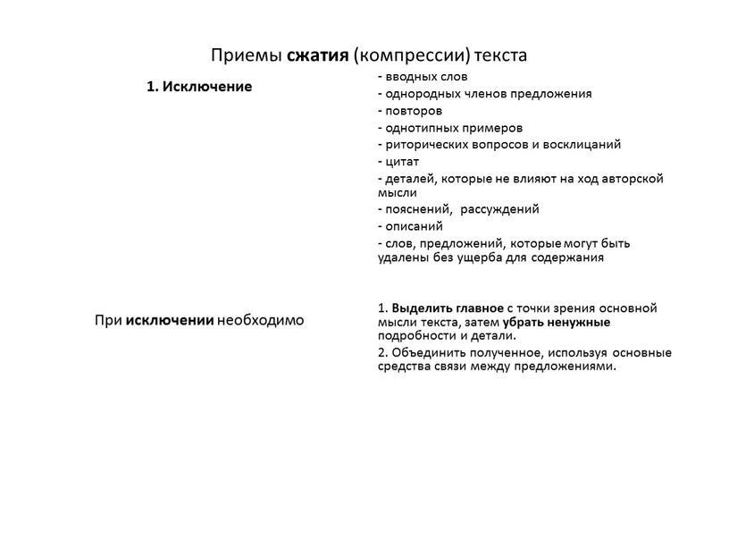 Приемы сжатия (компрессии) текста 1