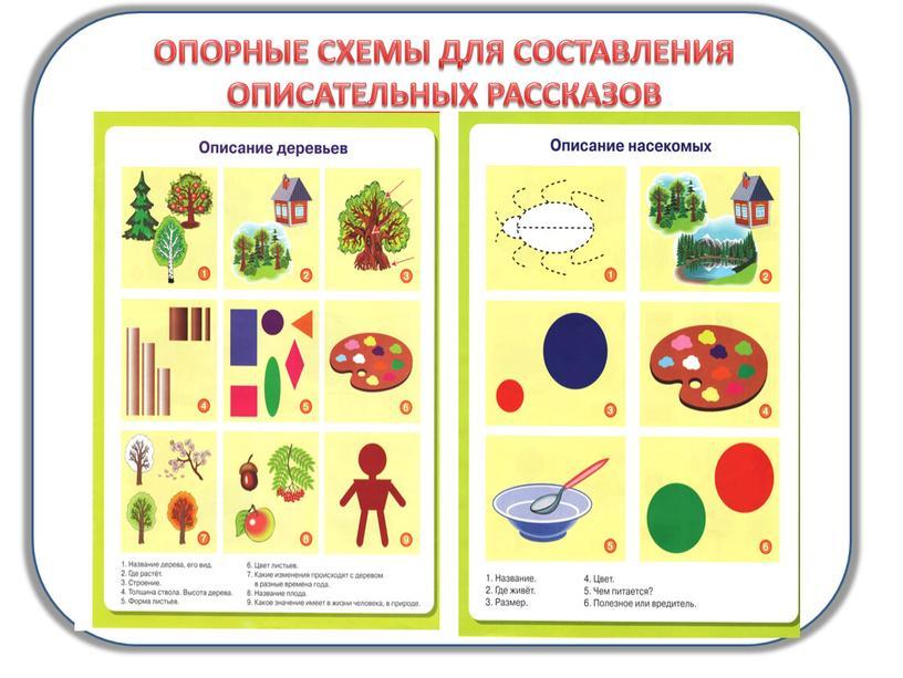 """Презентация """"Использование метода наглядного моделирования в развитии связанной речи дошкольника"""