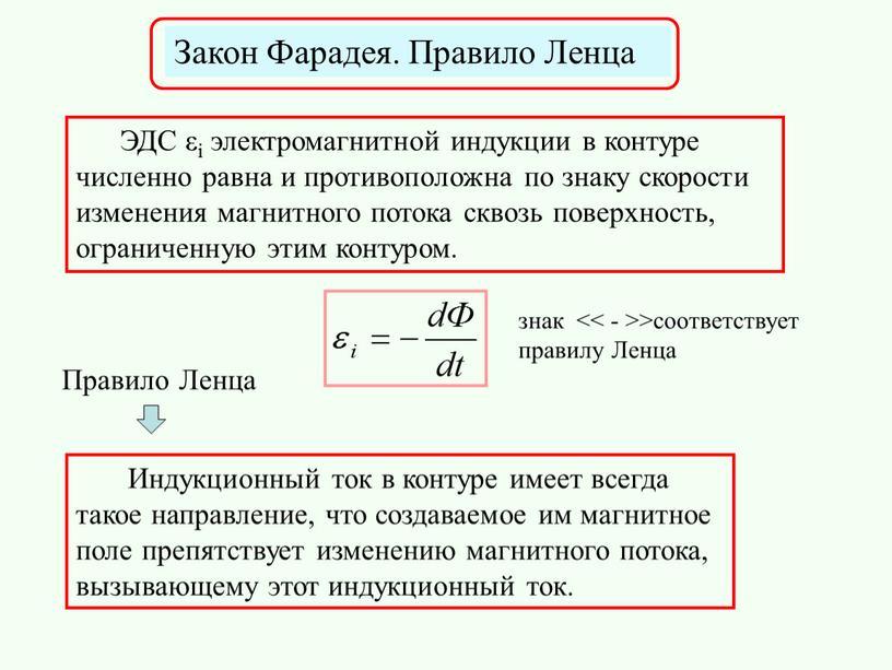ЭДС εi электромагнитной индукции в контуре численно равна и противоположна по знаку скорости изменения магнитного потока сквозь поверхность, ограниченную этим контуром