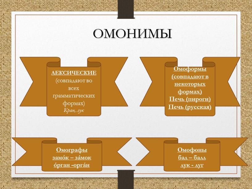 ОМОНИМЫ Омографы замóк – зáмок óрган -оргáн