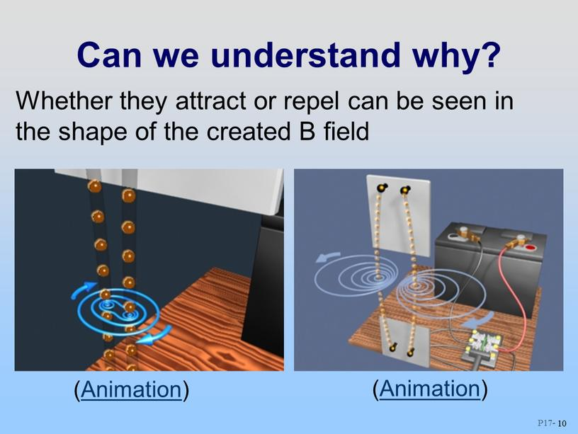 Can we understand why? Whether they attract or repel can be seen in the shape of the created