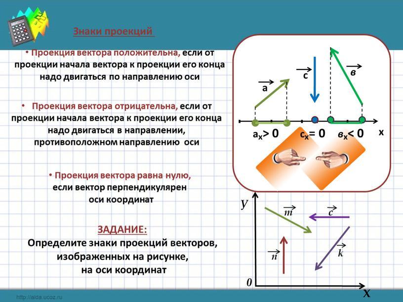 Знаки проекций а в с х aх> 0 в х< 0 сх= 0