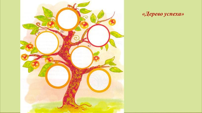 Рефлексия: «Дерево успеха»