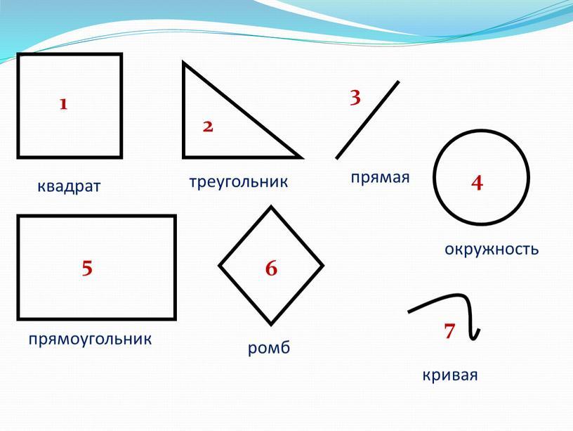 1 2 3 4 5 6 7 квадрат треугольник прямая окружность прямоугольник ромб кривая