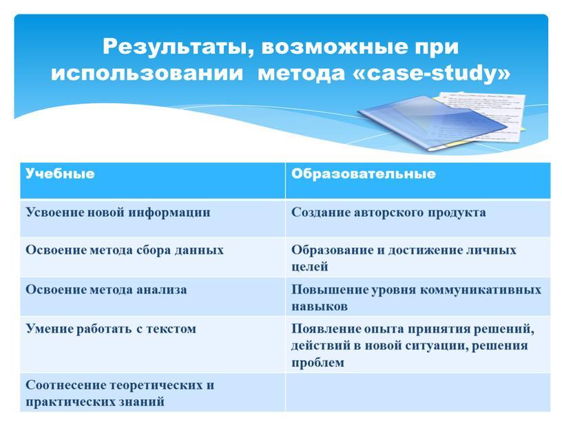 Результаты, возможные при использовании метода « case-study»