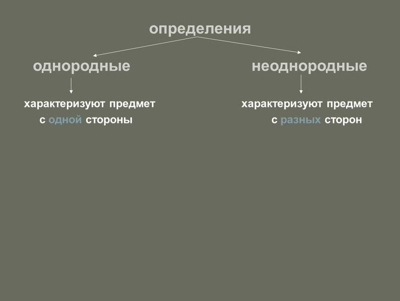 определения однородные неоднородные характеризуют предмет характеризуют предмет с одной стороны с разных сторон