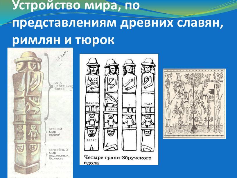 Устройство мира, по представлениям древних славян, римлян и тюрок
