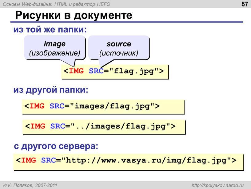 Рисунки в документе из той же папки: из другой папки: с другого сервера: image (изображение) source (источник)