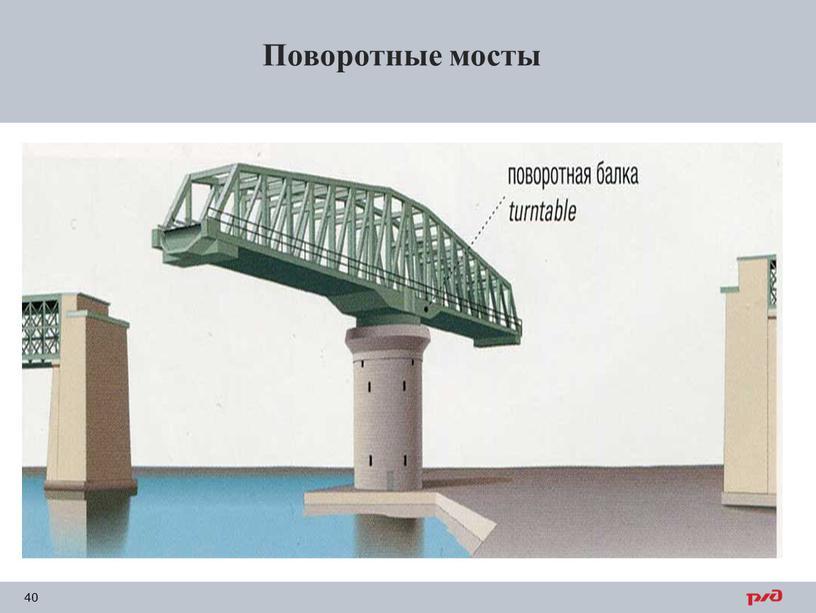 Поворотные мосты