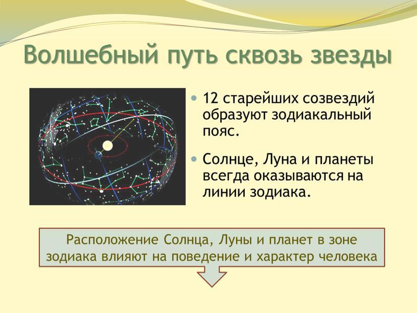 Волшебный путь сквозь звезды 12 старейших созвездий образуют зодиакальный пояс
