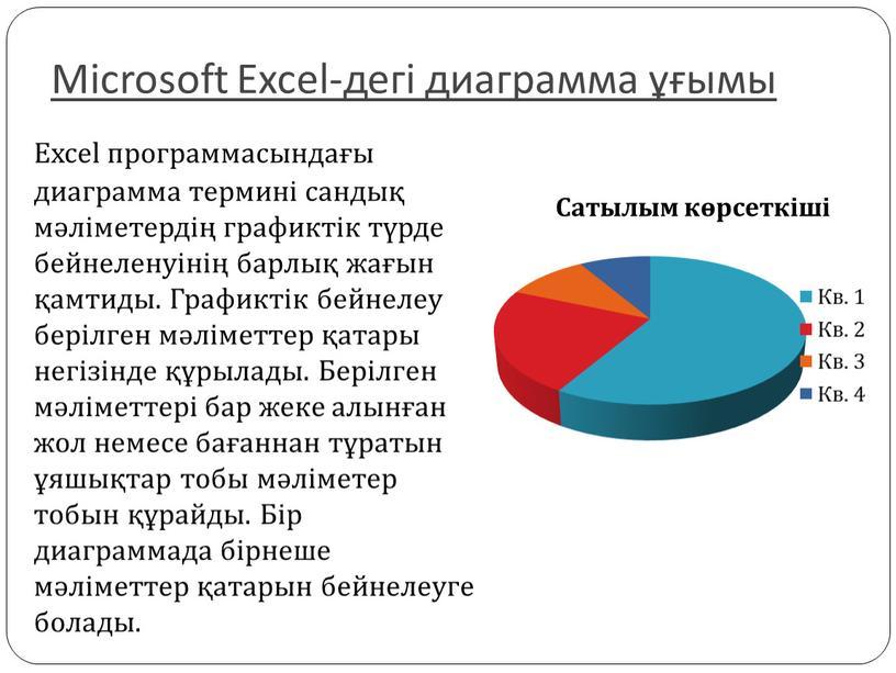 Microsoft Excel-дегі диаграмма ұғымы
