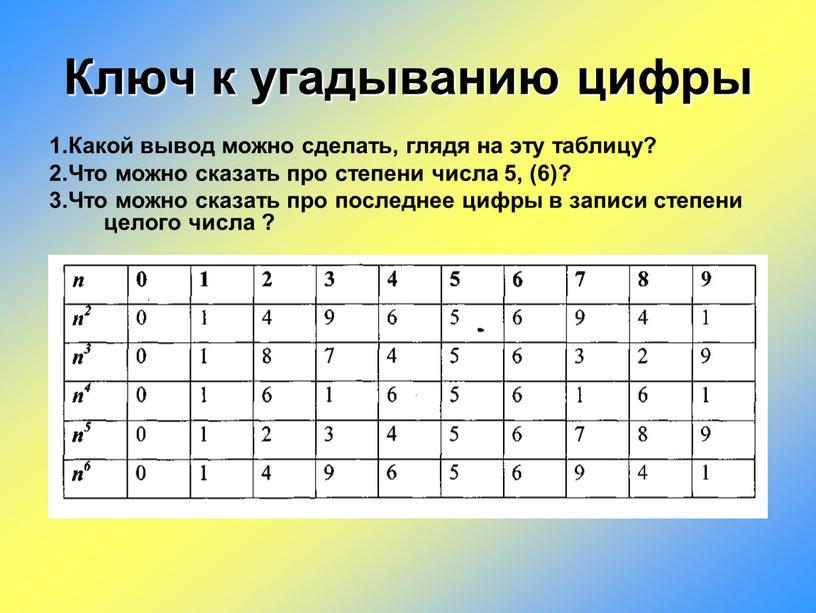 Ключ к угадыванию цифры 1.Какой вывод можно сделать, глядя на эту таблицу? 2