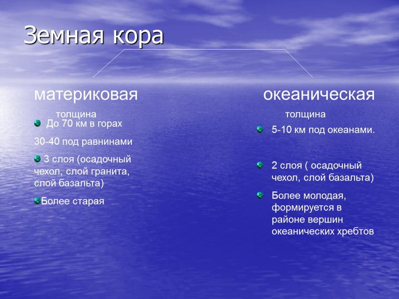 Земная кора материковая океаническая толщина