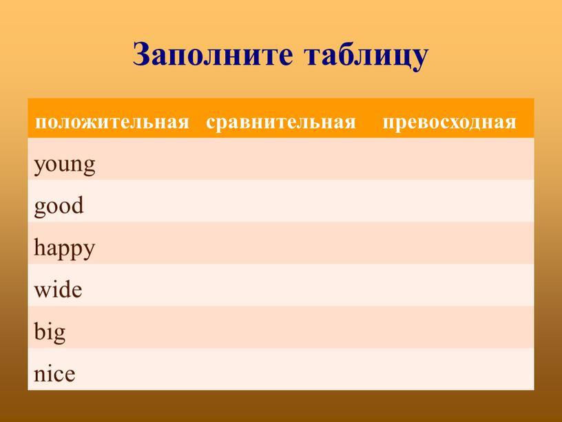 Заполните таблицу положительная сравнительная превосходная young good happy wide big nice