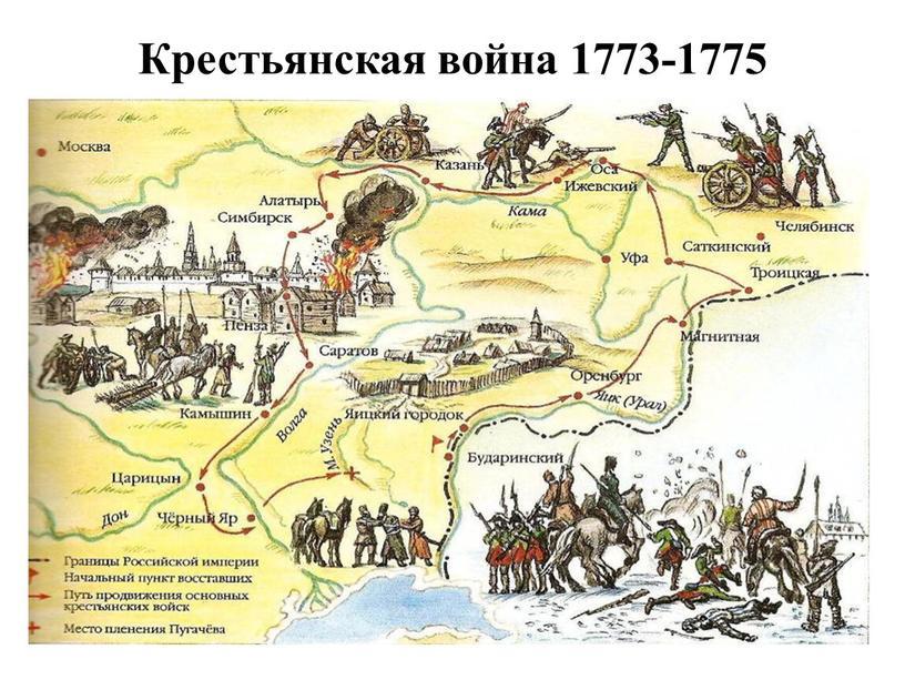 Крестьянская война 1773-1775
