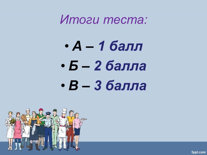 Итоги теста: А – 1 балл Б – 2 балла
