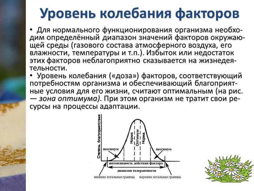 Уровень колебания факторов Для нормального функционирования организма необхо-дим определённый диапазон значений факторов окружаю-щей среды (газового состава атмосферного воздуха, его влажности, температуры и т