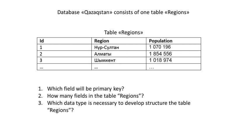 Database «Qazaqstan» consists of one table «Regions»