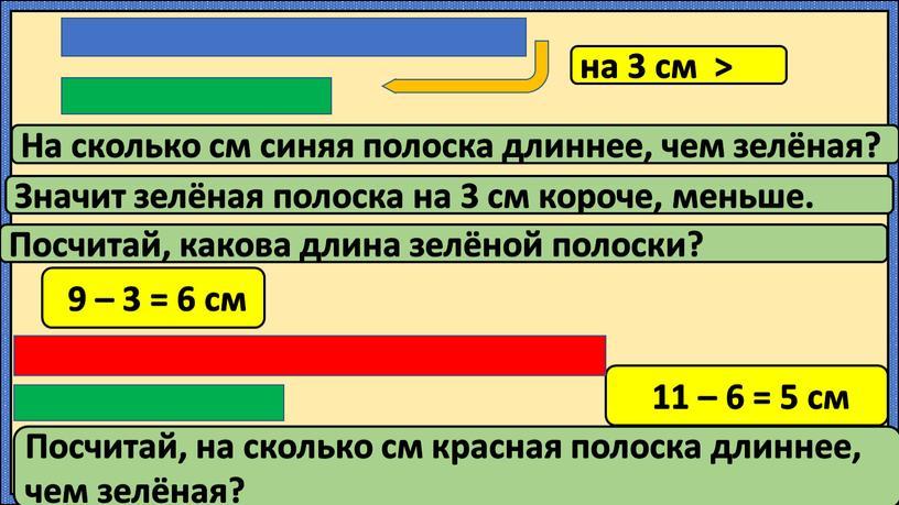 На сколько см синяя полоска длиннее, чем зелёная? на 3 см >