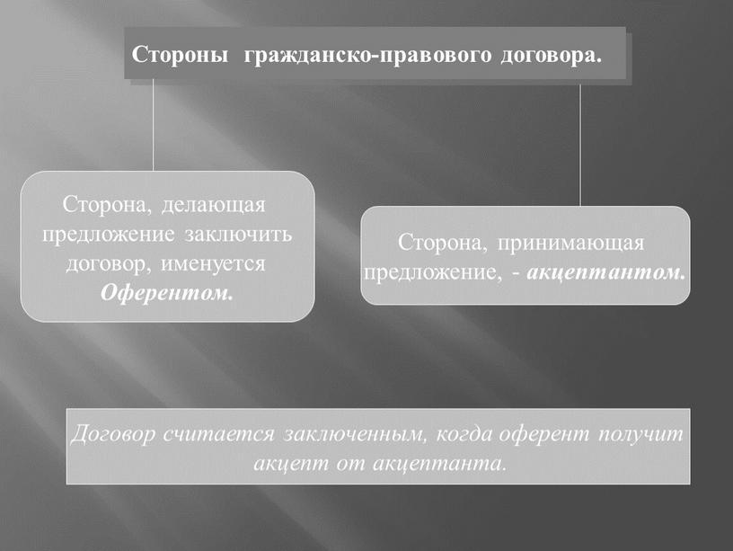 Стороны гражданско-правового договора