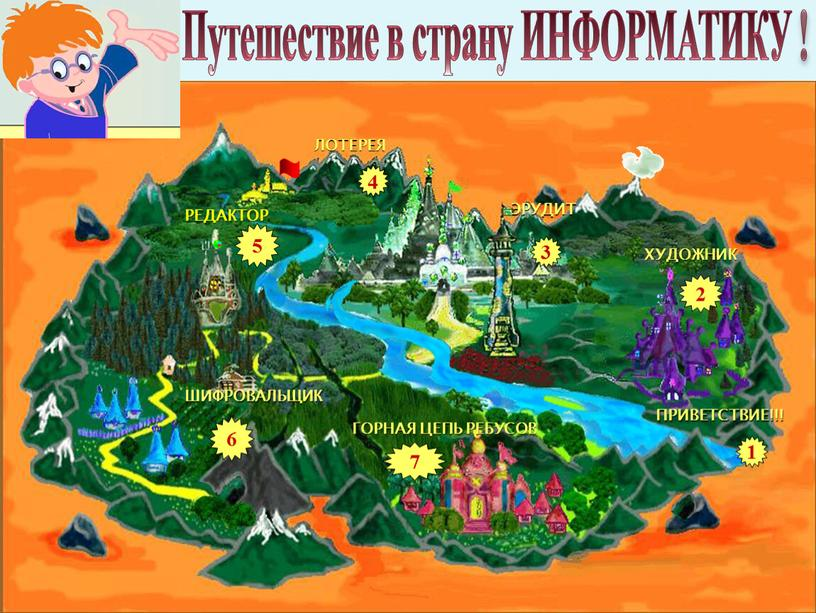 Путешествие в страну ИНФОРМАТИКУ ! 3 4 1 6 2