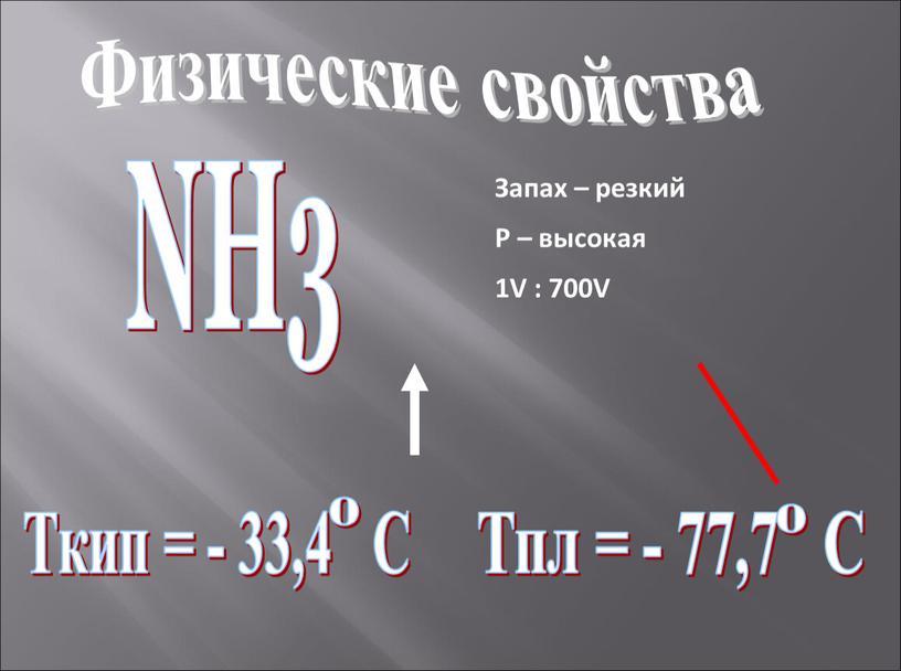 Физические свойства NH3 Ткип = - 33,4
