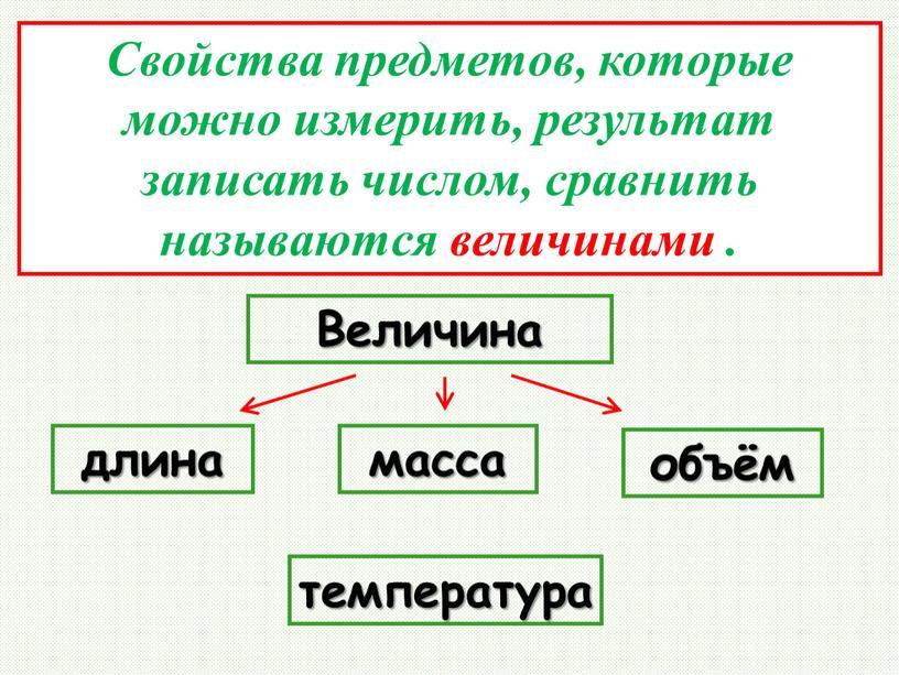 Свойства предметов, которые можно измерить, результат записать числом, сравнить называются величинами