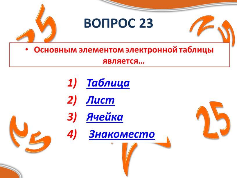 ВОПРОС 23 Основным элементом электронной таблицы является…