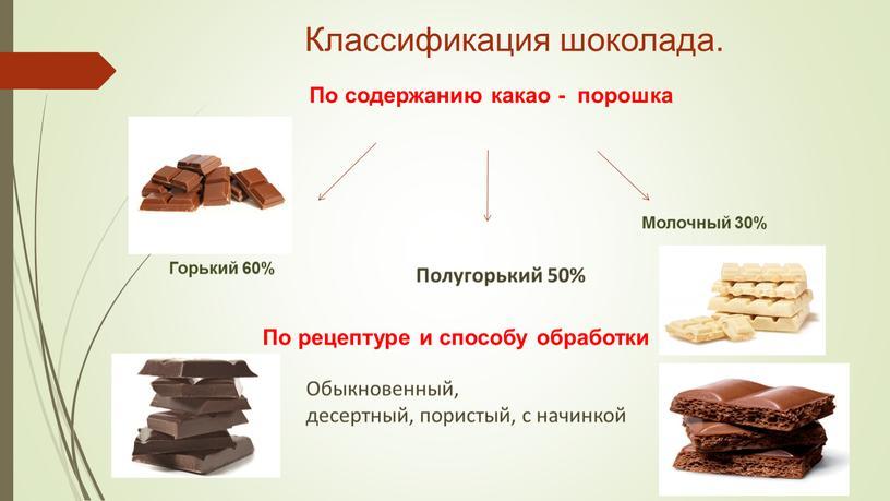 Классификация шоколада. По содержанию какао - порошка