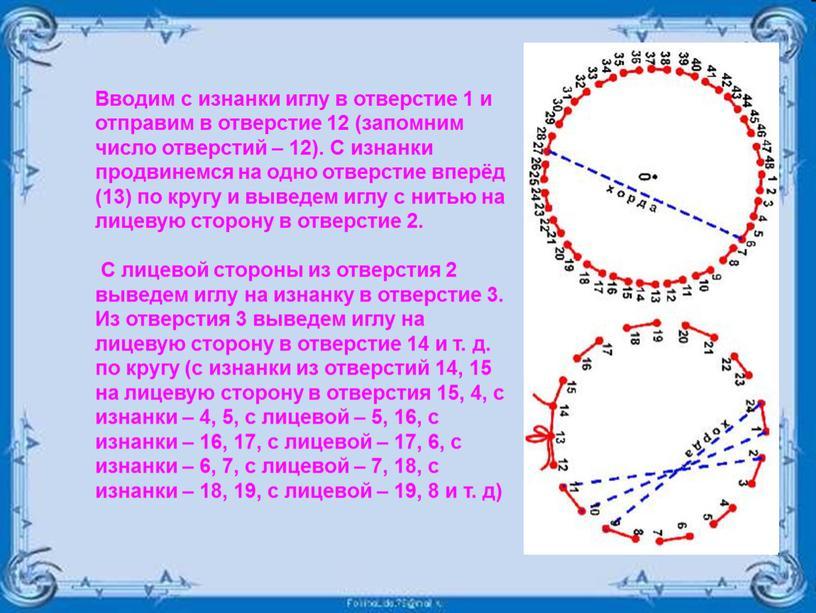 Вводим с изнанки иглу в отверстие 1 и отправим в отверстие 12 (запомним число отверстий – 12)