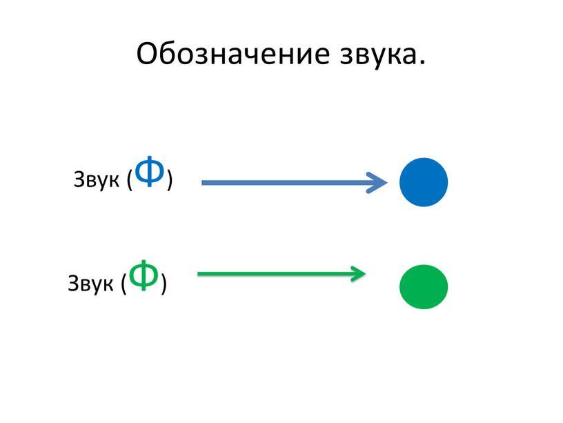 Обозначение звука. Звук (Ф)