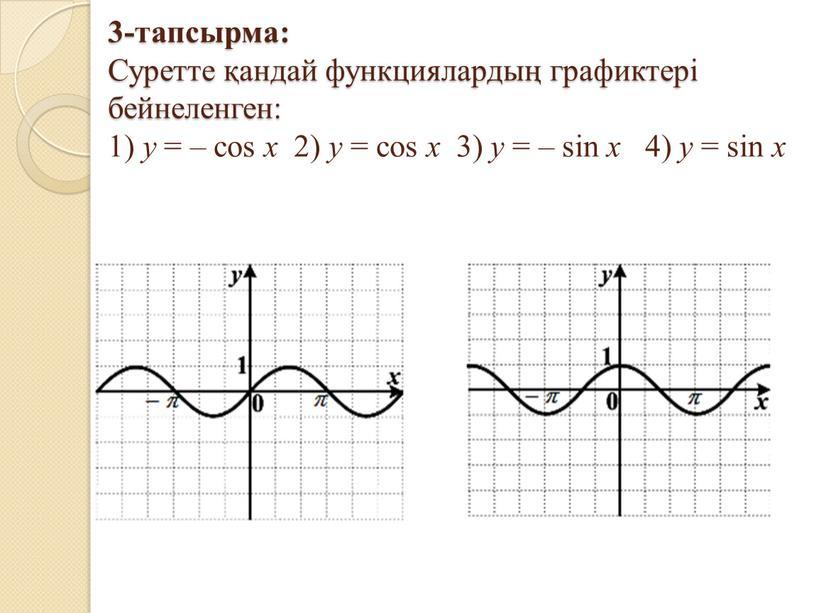Суретте қандай функциялардың графиктері бейнеленген: 1) y = – cos x 2) y = cos x 3) y = – sin x 4) y =…